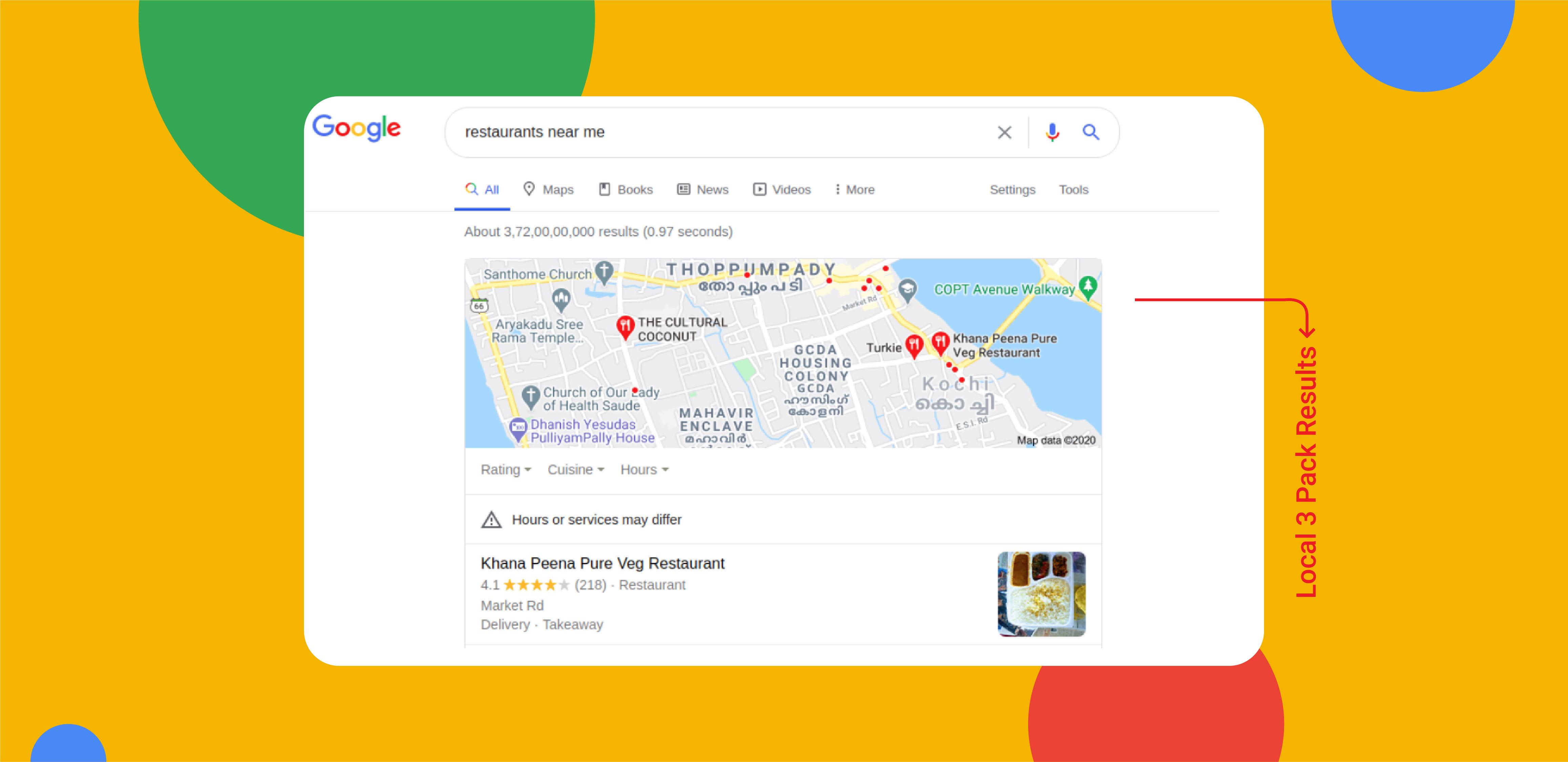Google My Optimisation Benefits