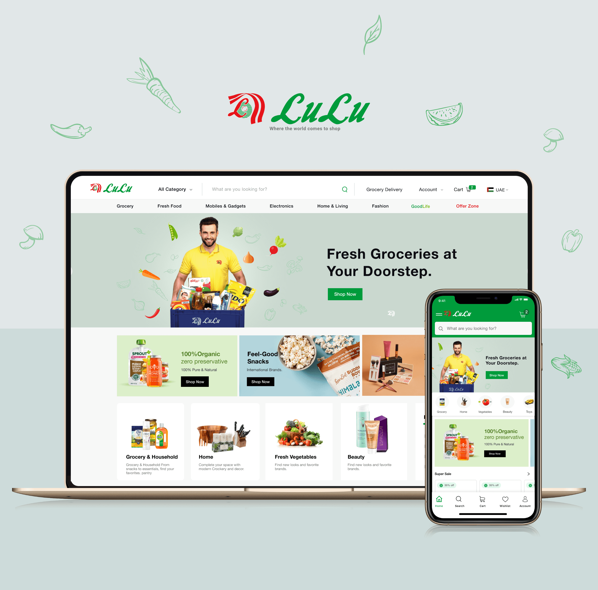 Ecommerce development of Lulu